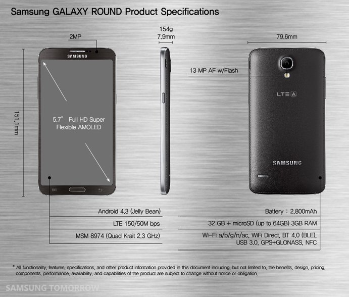 Galaxy round specifications