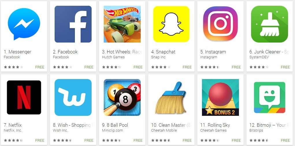 Top free android applications