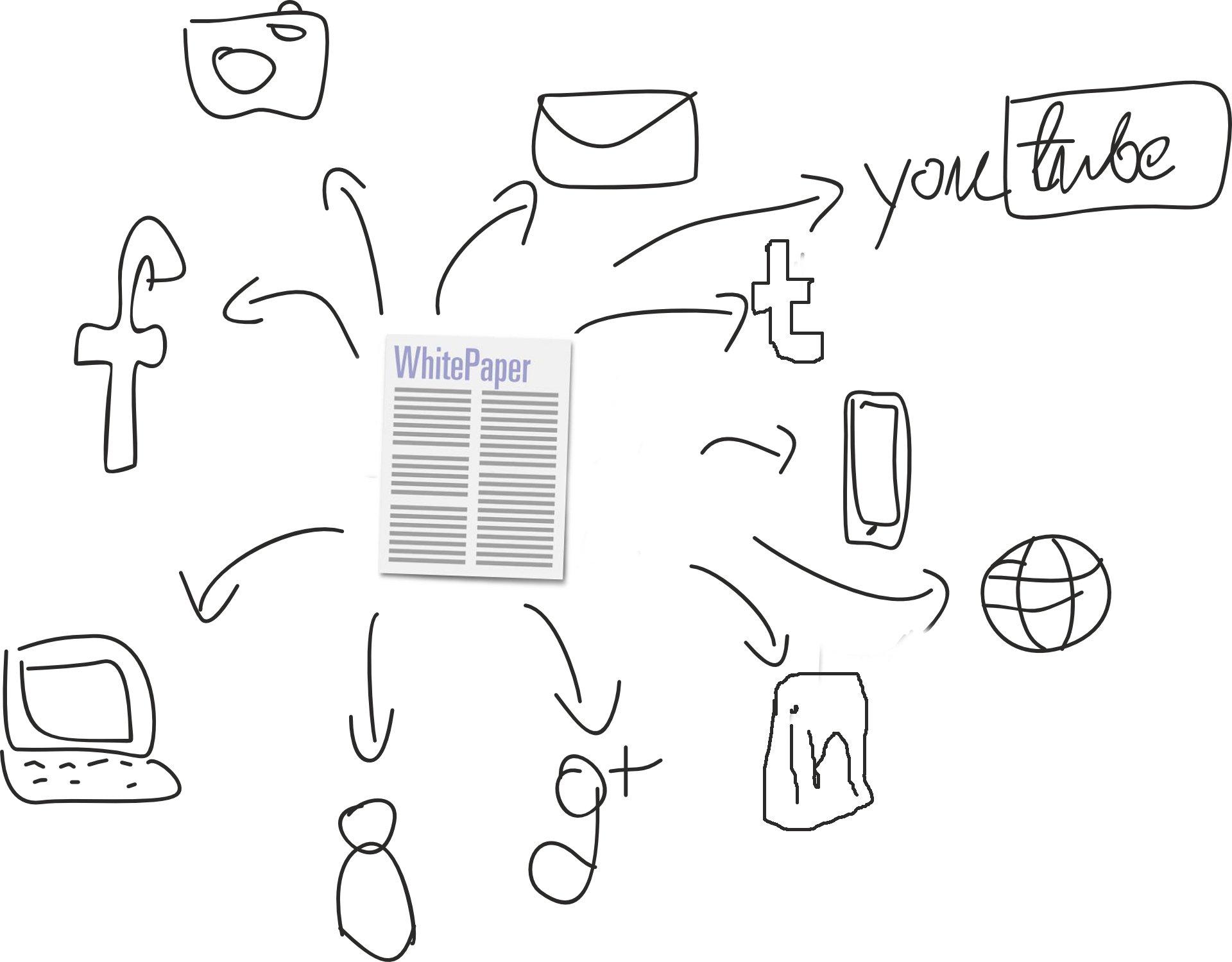 whitepaper social media