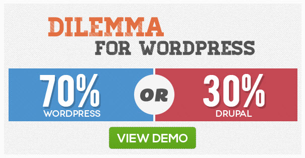 dilemma plugin