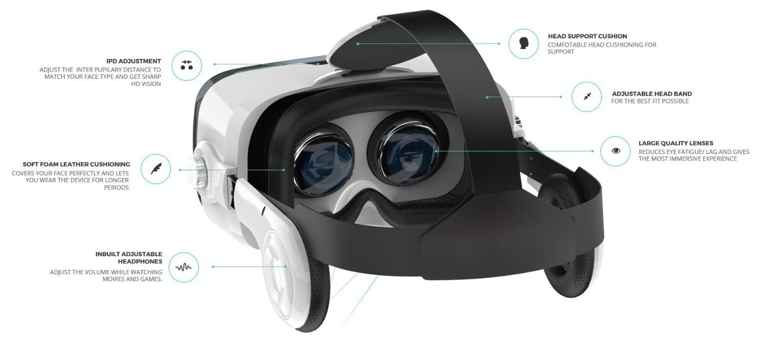 How Procus Is Becoming The Best Virtual Reality Headset In India