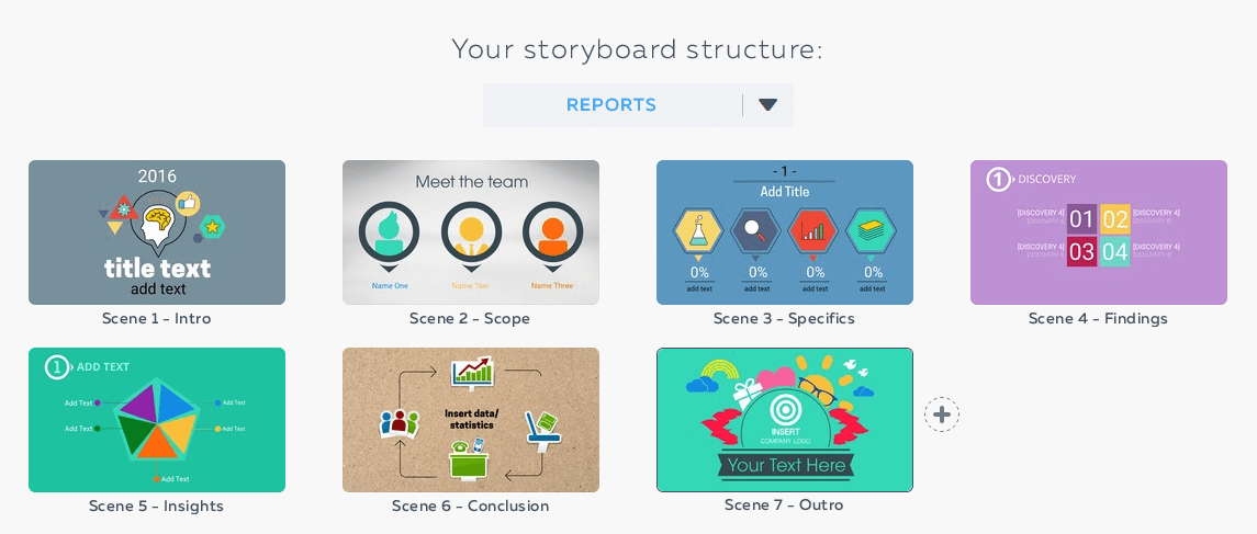 powtoon reports structure
