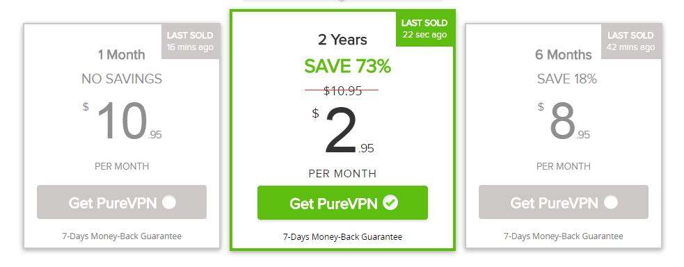 PureVPN Software