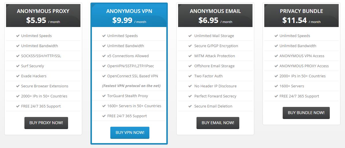 TorGuard VPN Service Tool