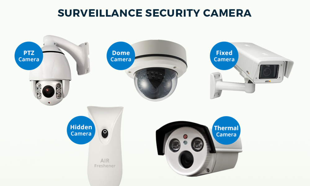 How to Choose the Best IP Video Surveillance Camera System ...