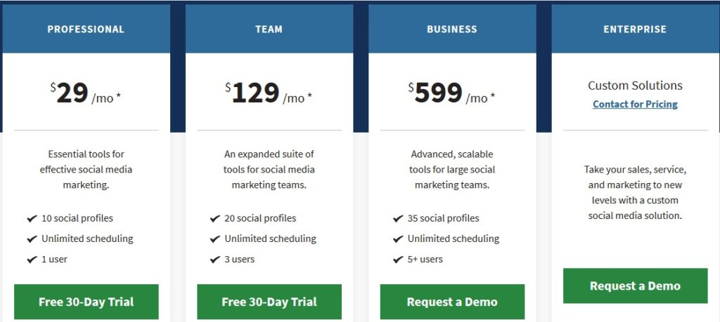 Hootsuite plan and pricing